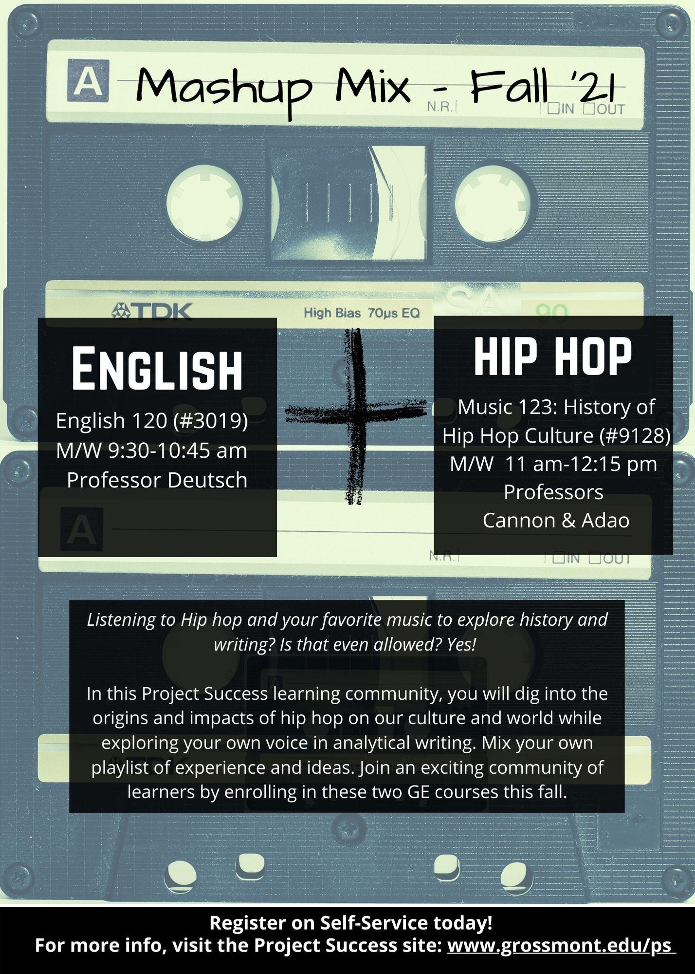 HIstory of Hip Hop Culture Poster